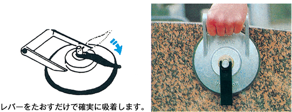 三木ネツレン|サクションリフター(吸着盤)